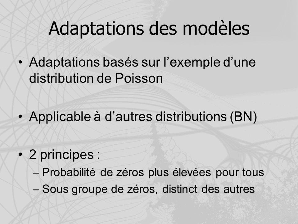Adaptations des modèles
