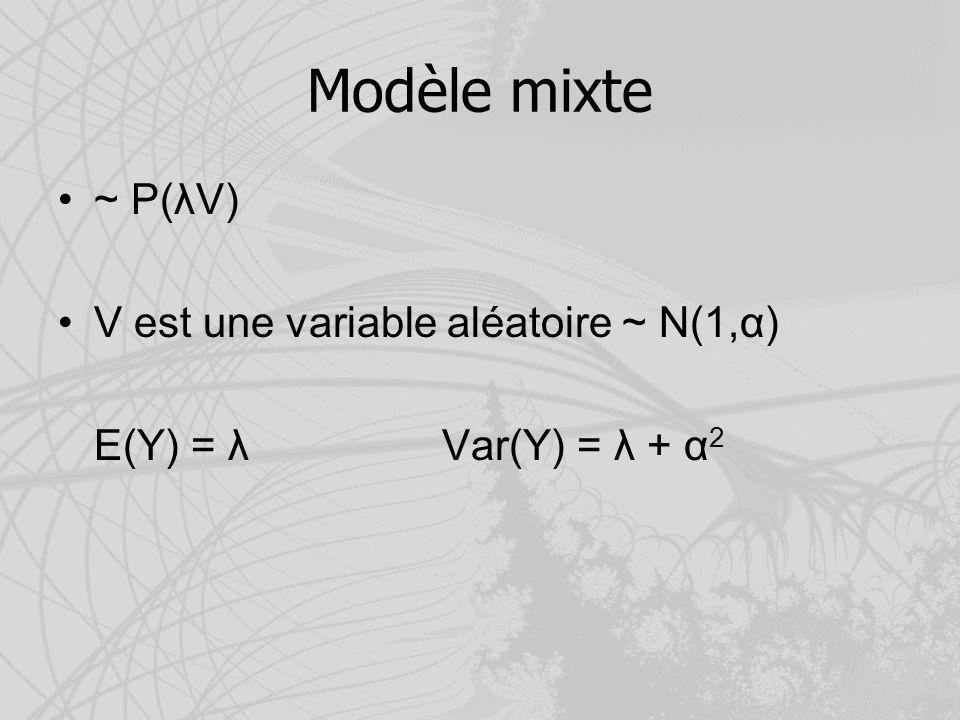 Modèle mixte ~ P(λV) V est une variable aléatoire ~ N(1,α)