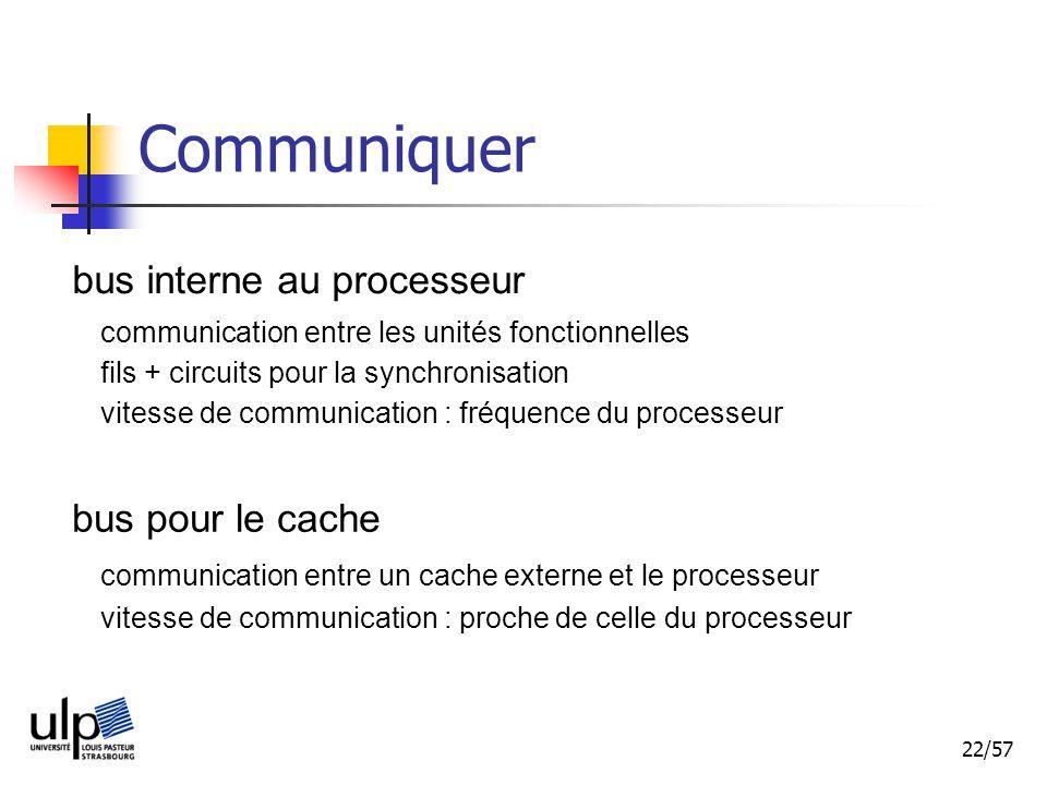 Communiquer bus interne au processeur bus pour le cache