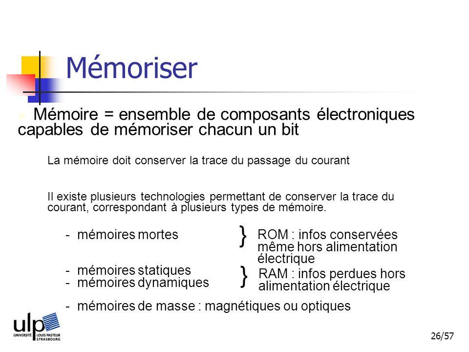 Mémoriser } } - mémoires mortes