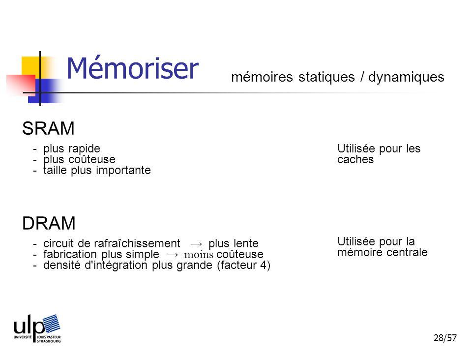 Mémoriser SRAM DRAM mémoires statiques / dynamiques LES - plus rapide