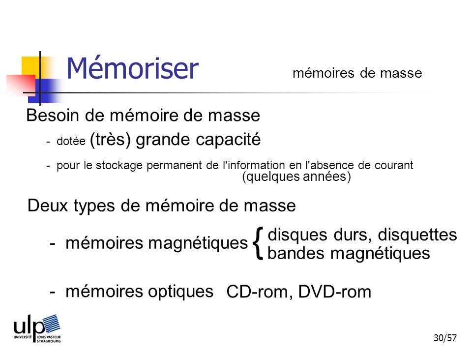 { Mémoriser Besoin de mémoire de masse Deux types de mémoire de masse