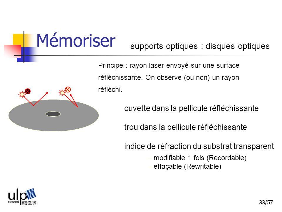 Mémoriser supports optiques : disques optiques