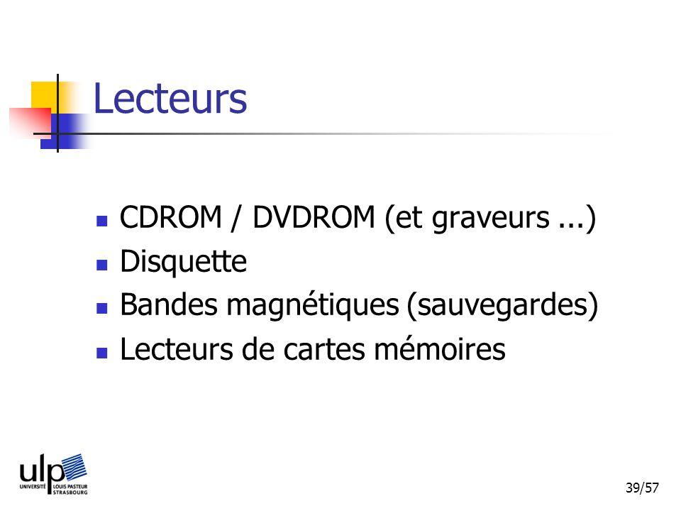 Lecteurs CDROM / DVDROM (et graveurs ...) Disquette