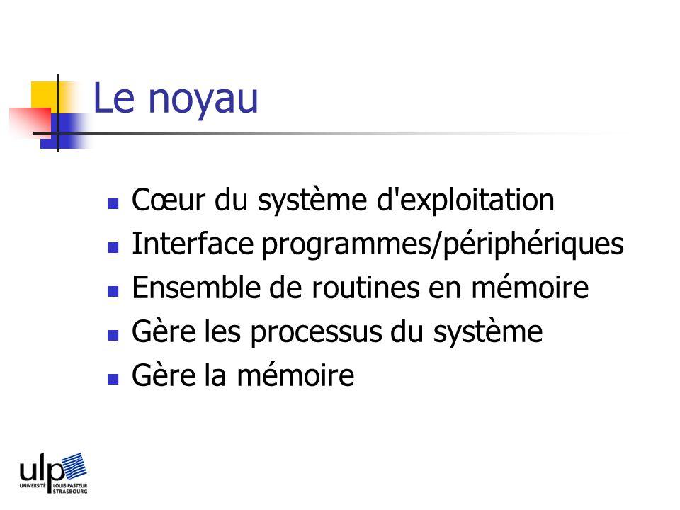 Le noyau Cœur du système d exploitation