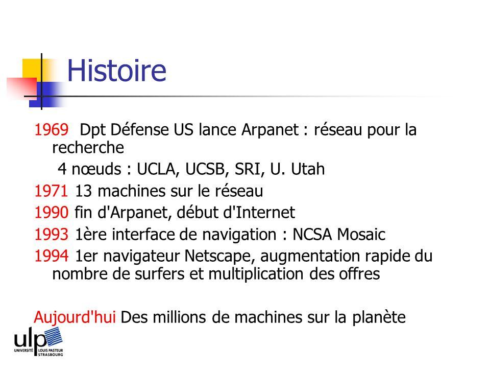 Histoire 1969 Dpt Défense US lance Arpanet : réseau pour la recherche