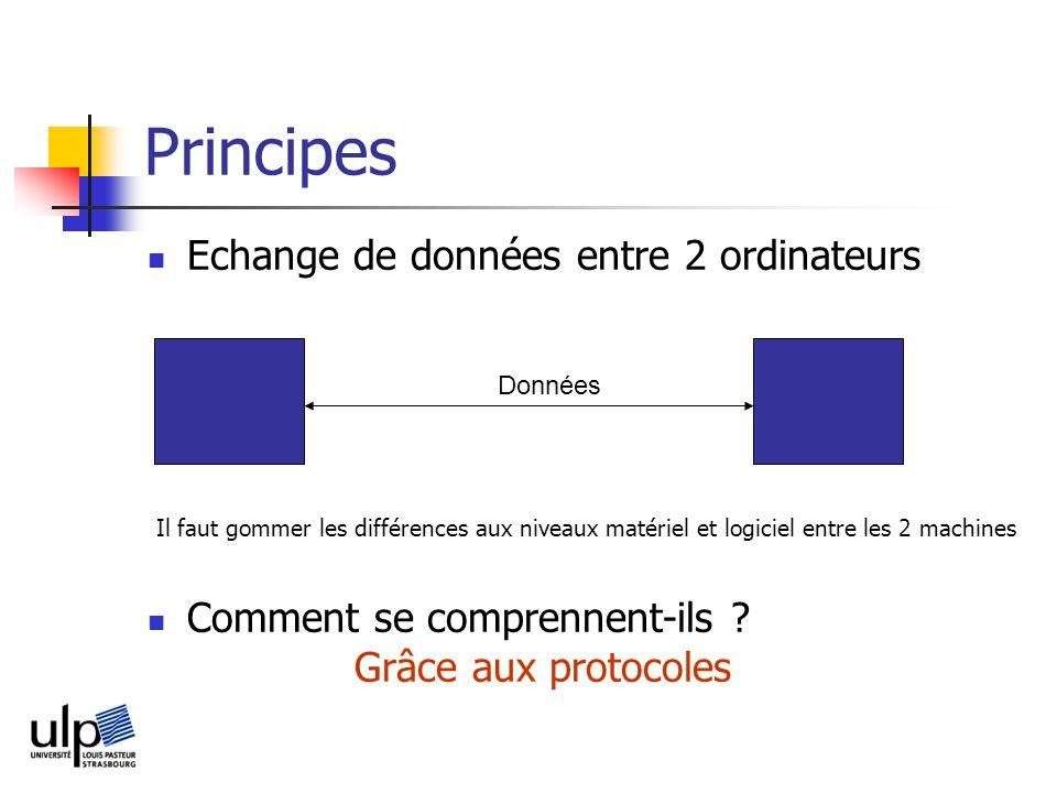 Principes Echange de données entre 2 ordinateurs