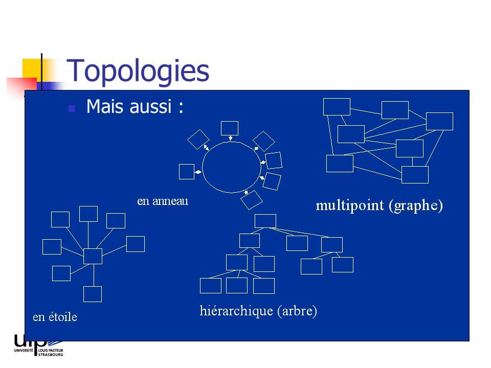 Topologies Mais aussi :