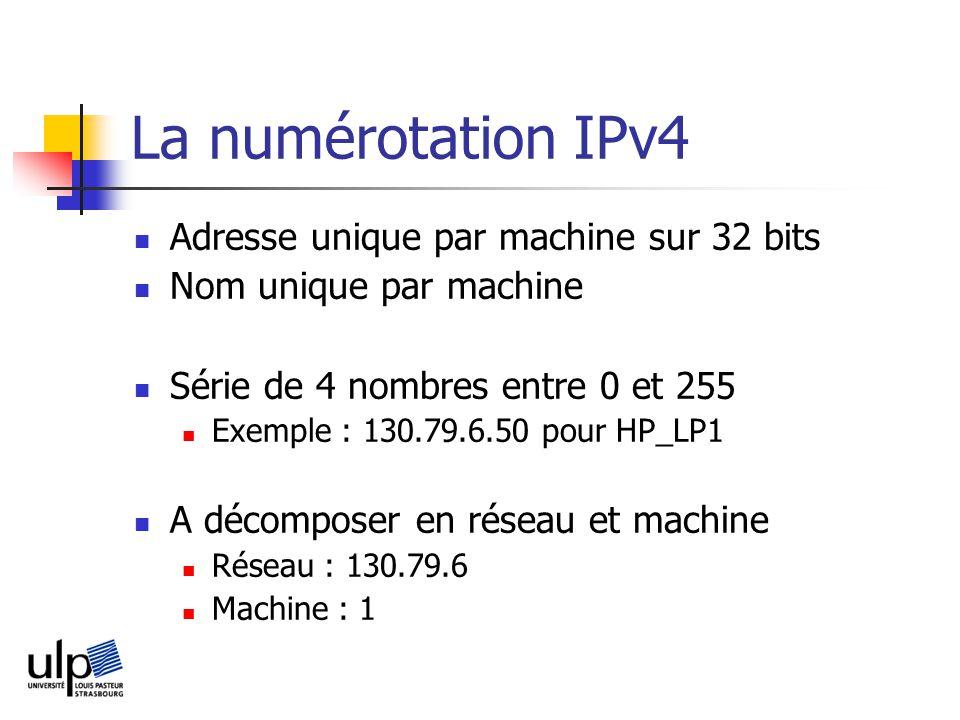 La numérotation IPv4 Adresse unique par machine sur 32 bits
