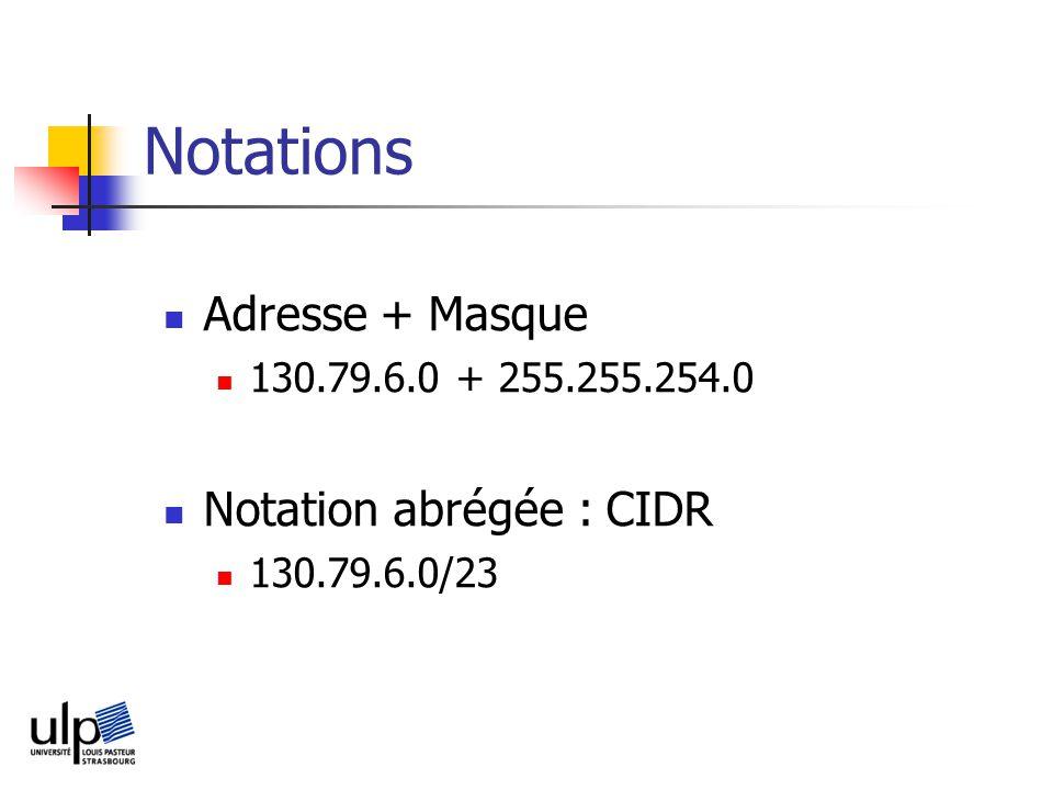 Notations Adresse + Masque Notation abrégée : CIDR