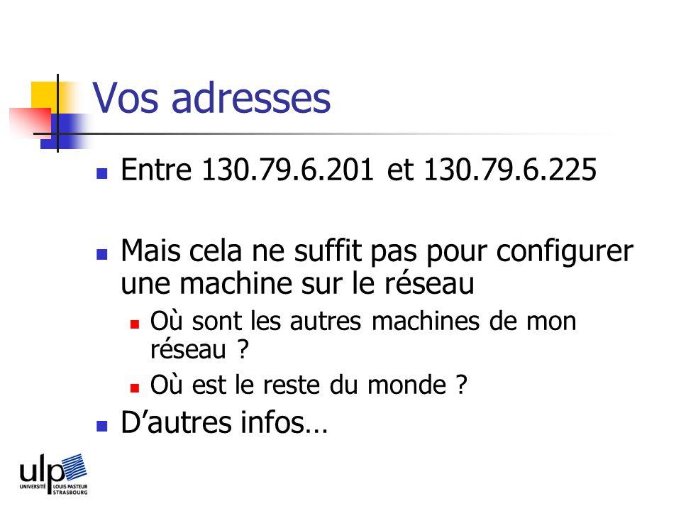 Vos adresses Entre 130.79.6.201 et 130.79.6.225. Mais cela ne suffit pas pour configurer une machine sur le réseau.