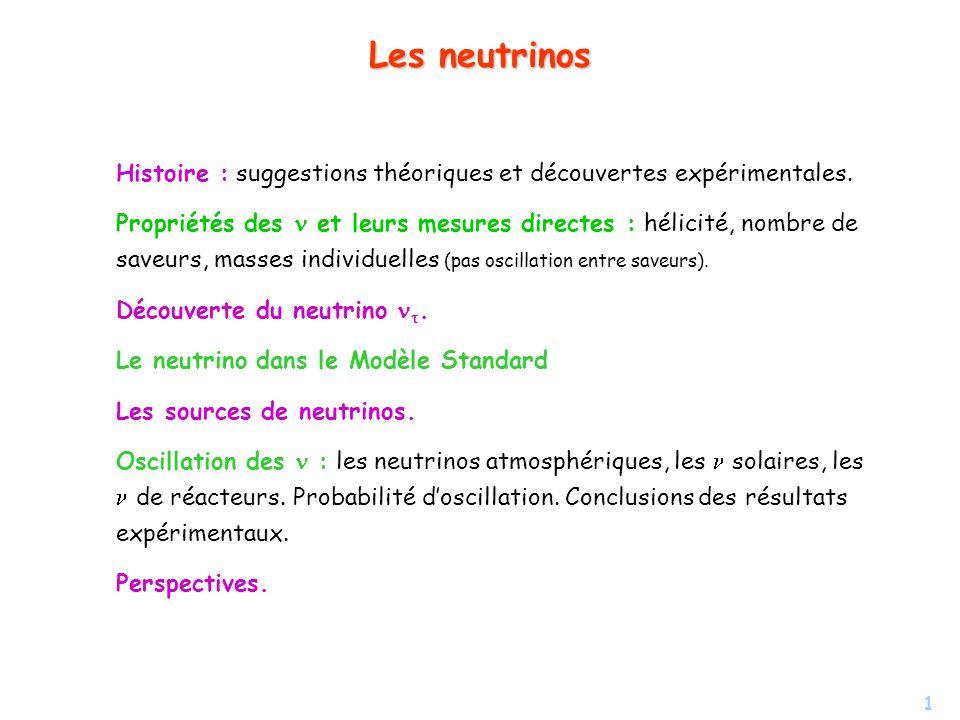 Les neutrinos Histoire : suggestions théoriques et découvertes expérimentales.