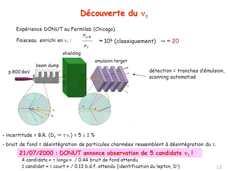 Découverte du nt nm,e  106 (classiquement)   20 nt