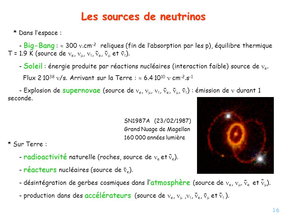Les sources de neutrinos