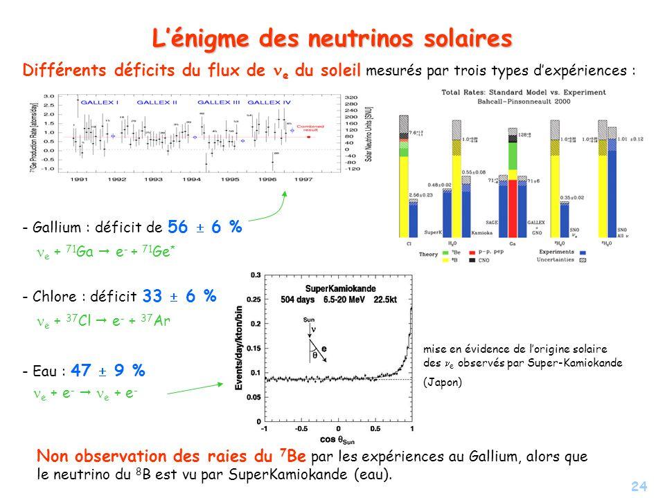 L'énigme des neutrinos solaires