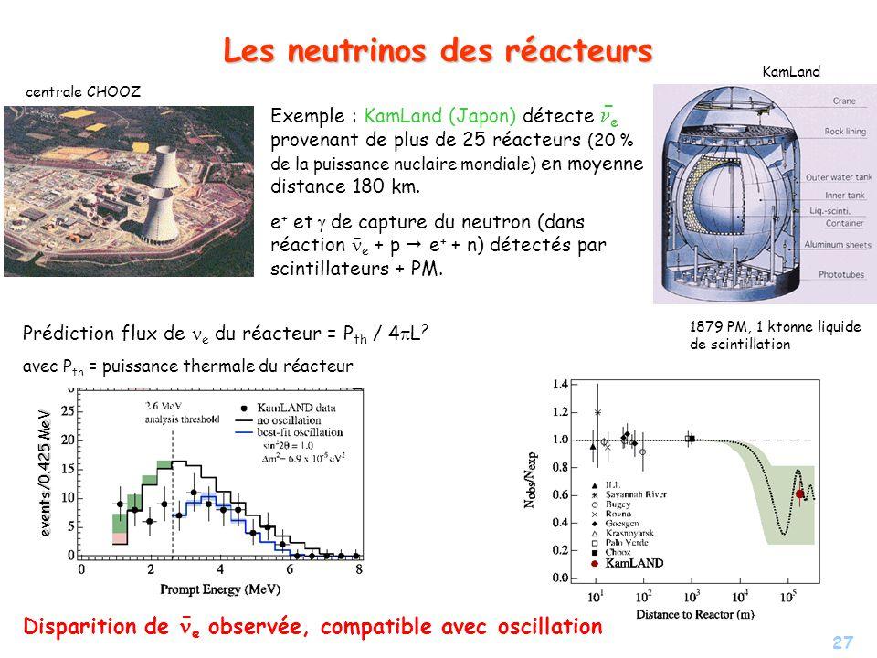Les neutrinos des réacteurs