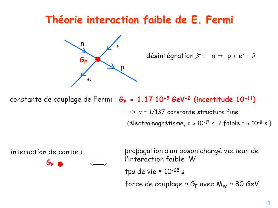 Théorie interaction faible de E. Fermi