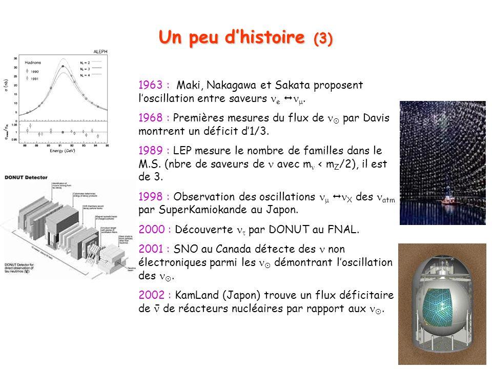Un peu d'histoire (3) 1963 : Maki, Nakagawa et Sakata proposent l'oscillation entre saveurs ne  nm.