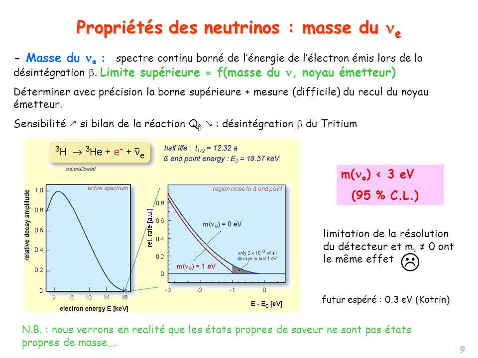 Propriétés des neutrinos : masse du ne