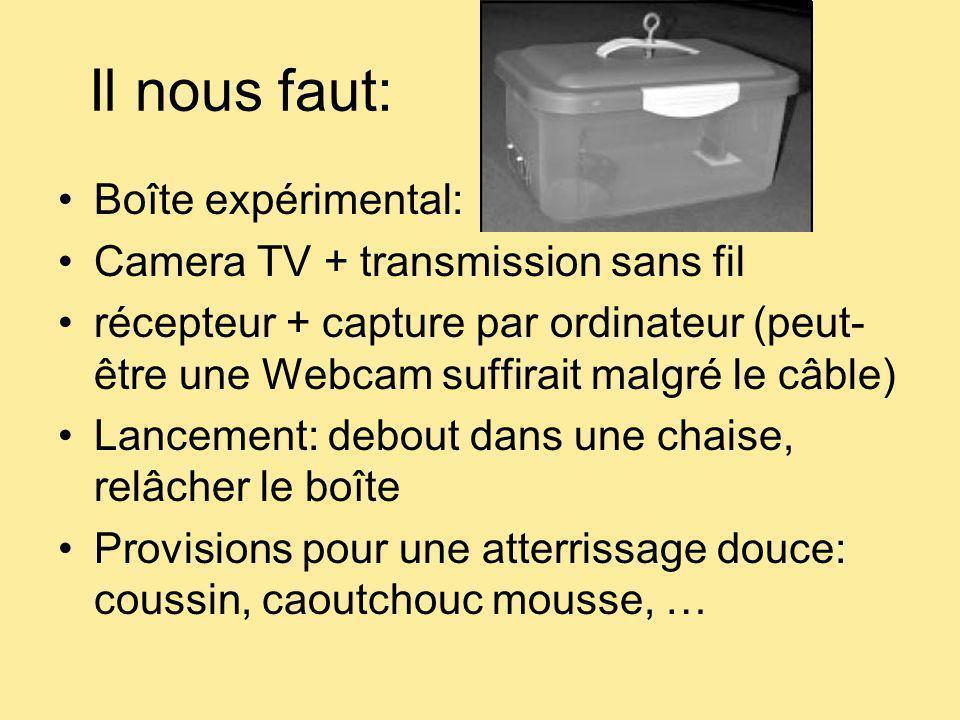 Il nous faut: Boîte expérimental: Camera TV + transmission sans fil