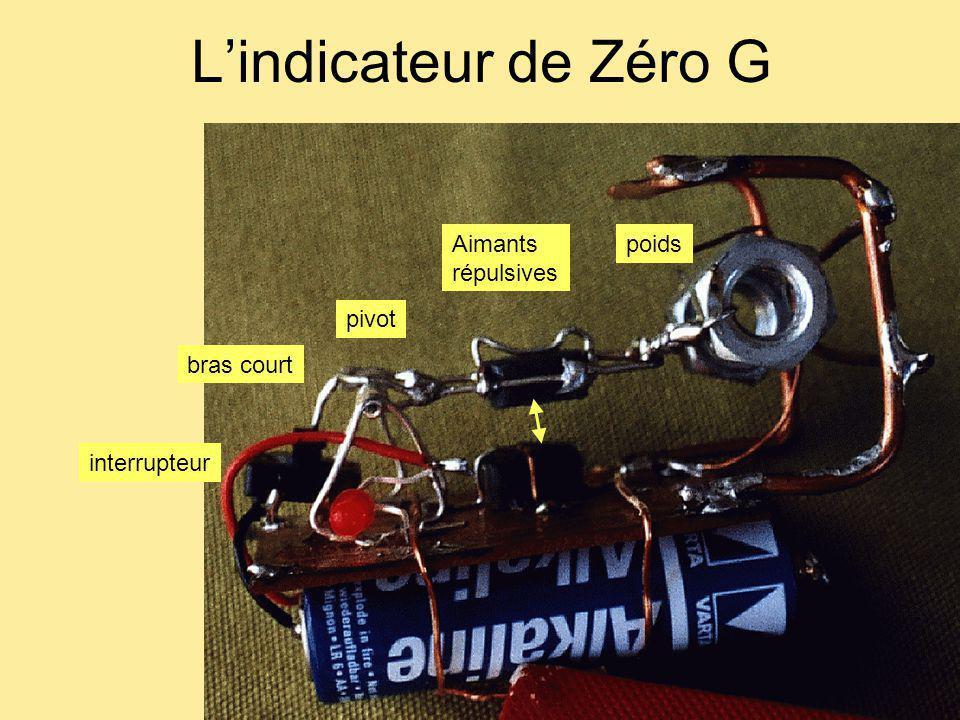L'indicateur de Zéro G Aimants répulsives poids pivot bras court