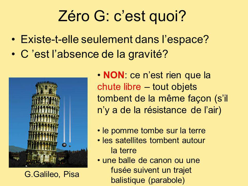 Zéro G: c'est quoi Existe-t-elle seulement dans l'espace