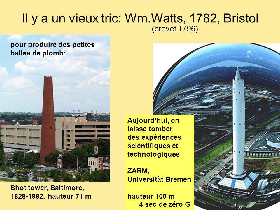Il y a un vieux tric: Wm.Watts, 1782, Bristol