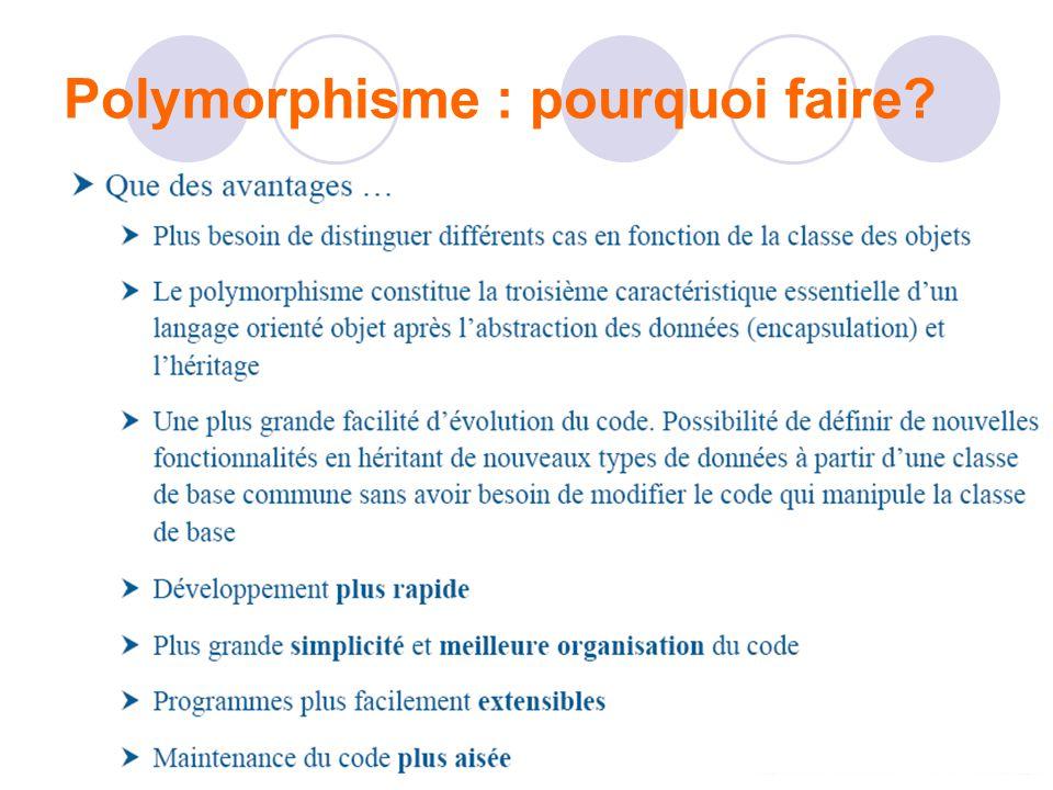 Polymorphisme : pourquoi faire