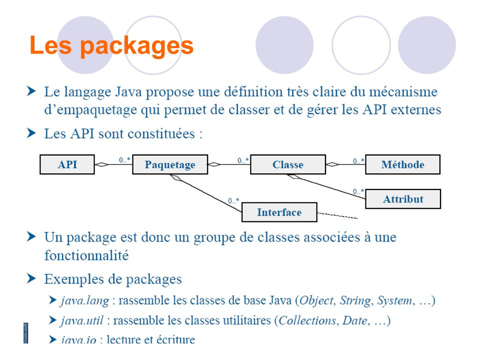 Les packages
