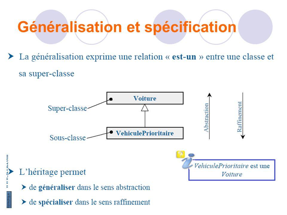 Généralisation et spécification