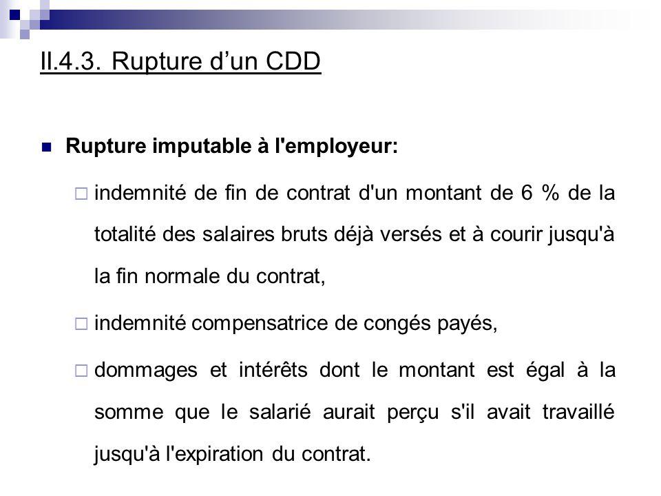II.4.3. Rupture d'un CDD Rupture imputable à l employeur: