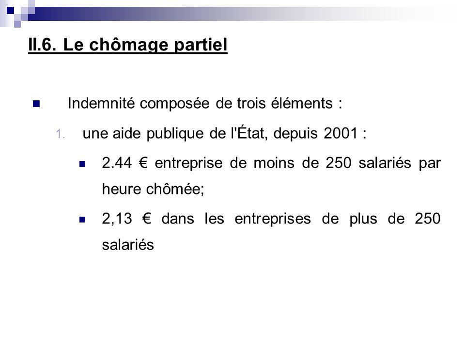 II.6. Le chômage partiel Indemnité composée de trois éléments :
