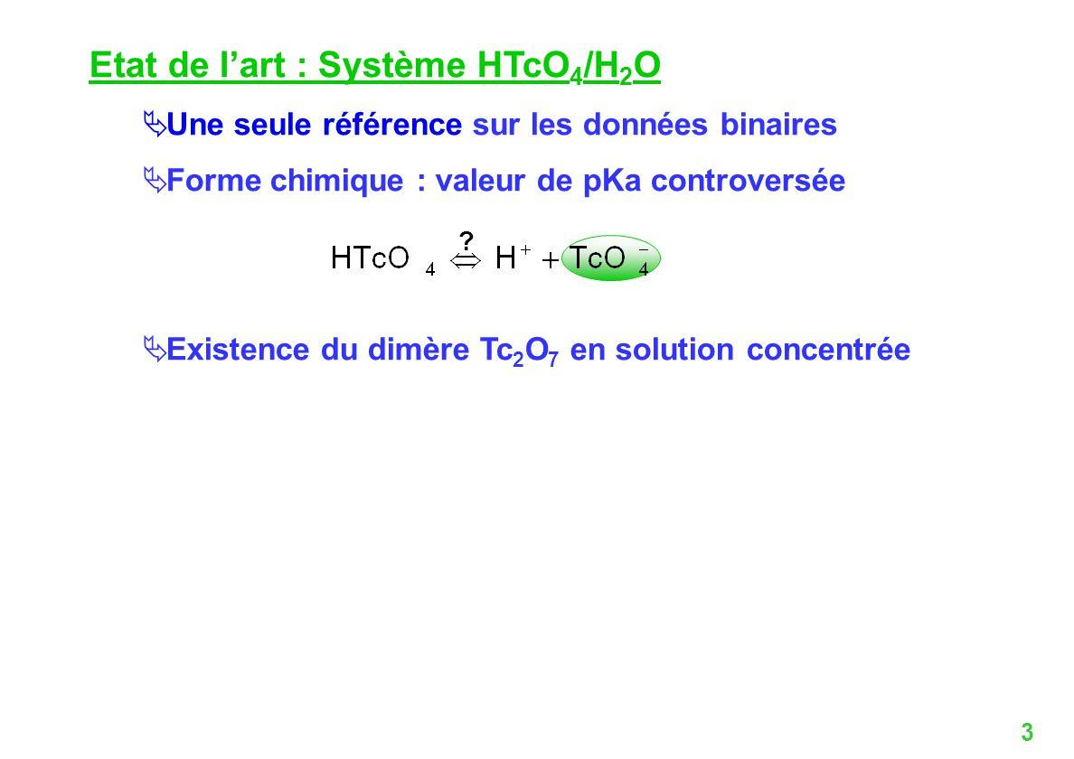 Etat de l'art : Système HTcO4/H2O