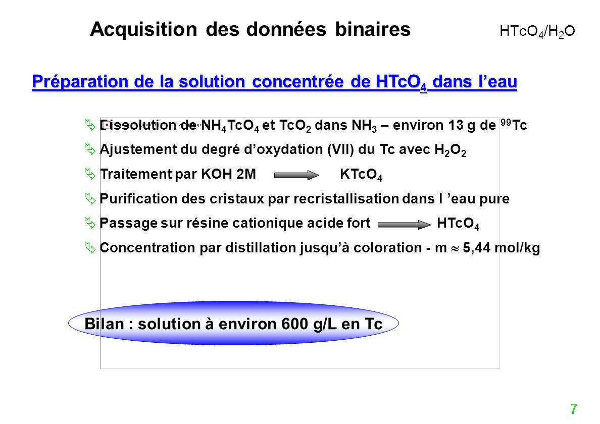 Acquisition des données binaires HTcO4/H2O