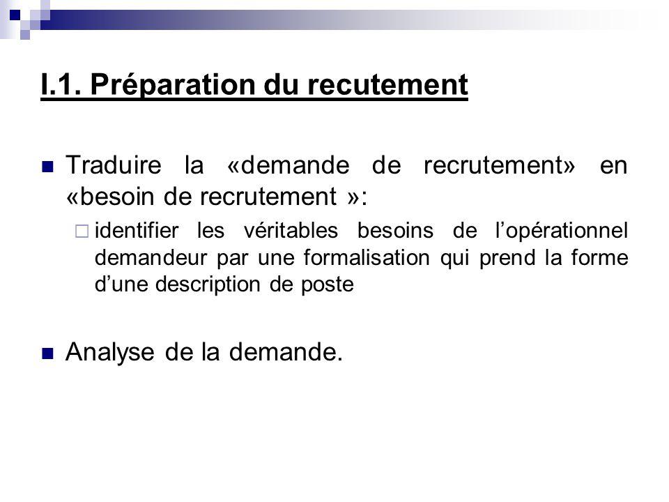 I.1. Préparation du recutement