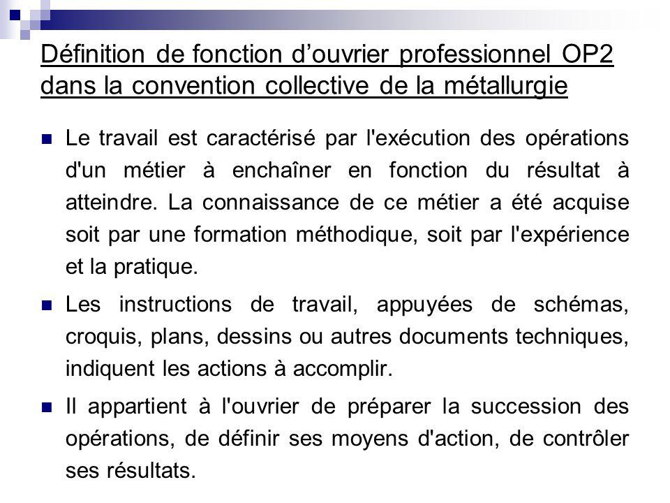 Définition de fonction d'ouvrier professionnel OP2 dans la convention collective de la métallurgie