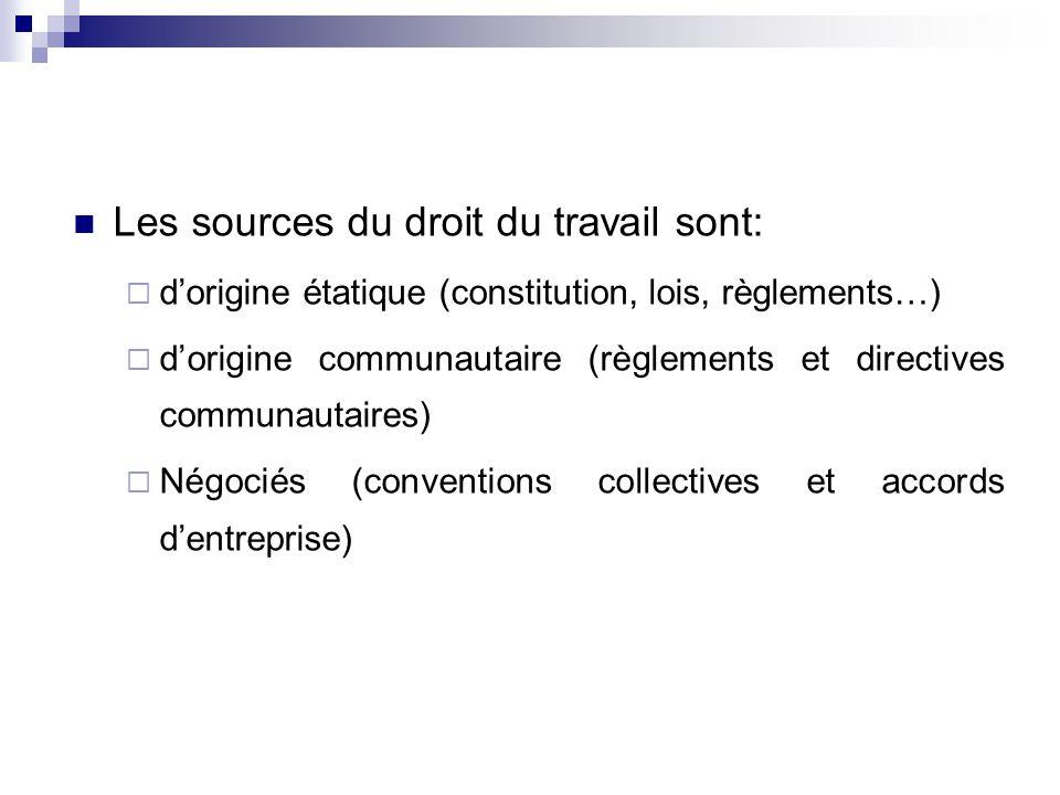 Les sources du droit du travail sont:
