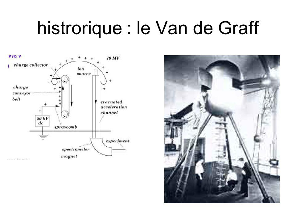 histrorique : le Van de Graff