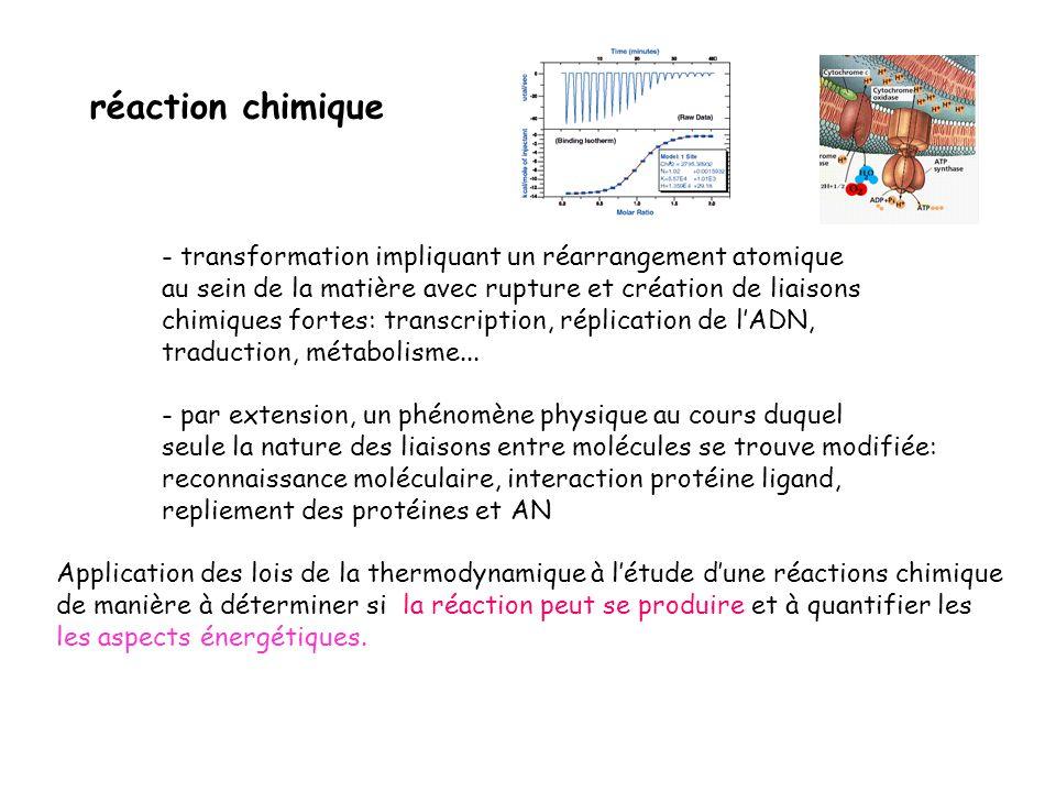 réaction chimique - transformation impliquant un réarrangement atomique. au sein de la matière avec rupture et création de liaisons.
