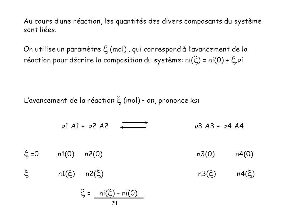  =0 n1(0) n2(0) n3(0) n4(0)  n1() n2() n3() n4()