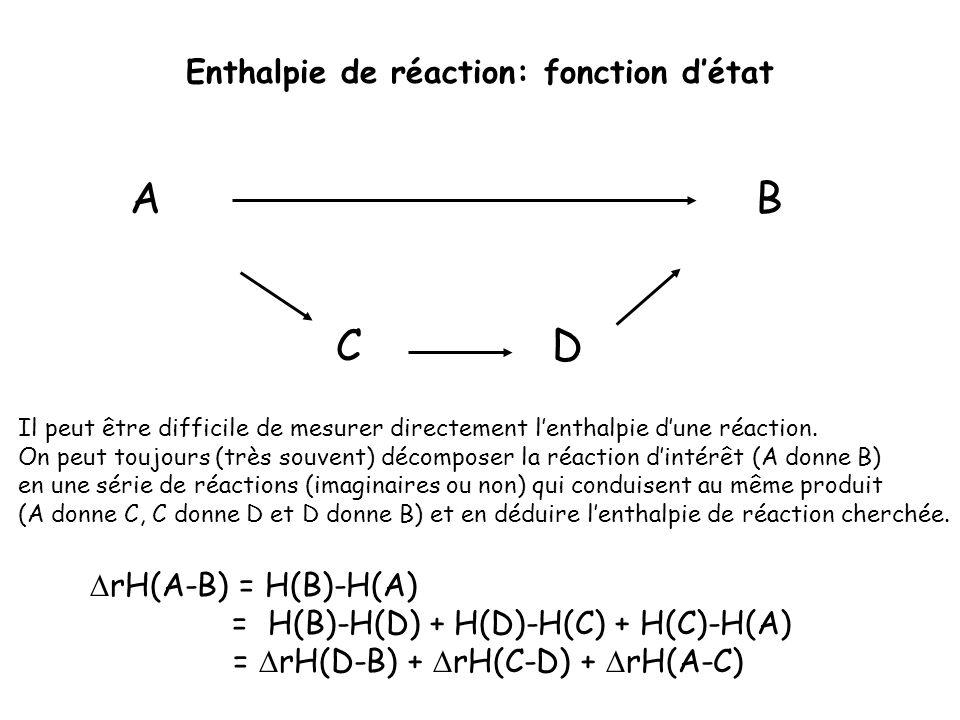 A B C D Enthalpie de réaction: fonction d'état DrH(A-B) = H(B)-H(A)