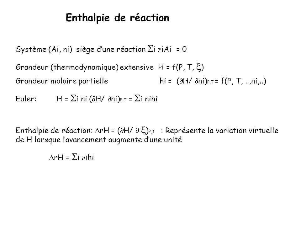 Enthalpie de réaction Système (Ai, ni) siège d'une réaction Si niAi = 0. Grandeur (thermodynamique) extensive H = f(P, T, )