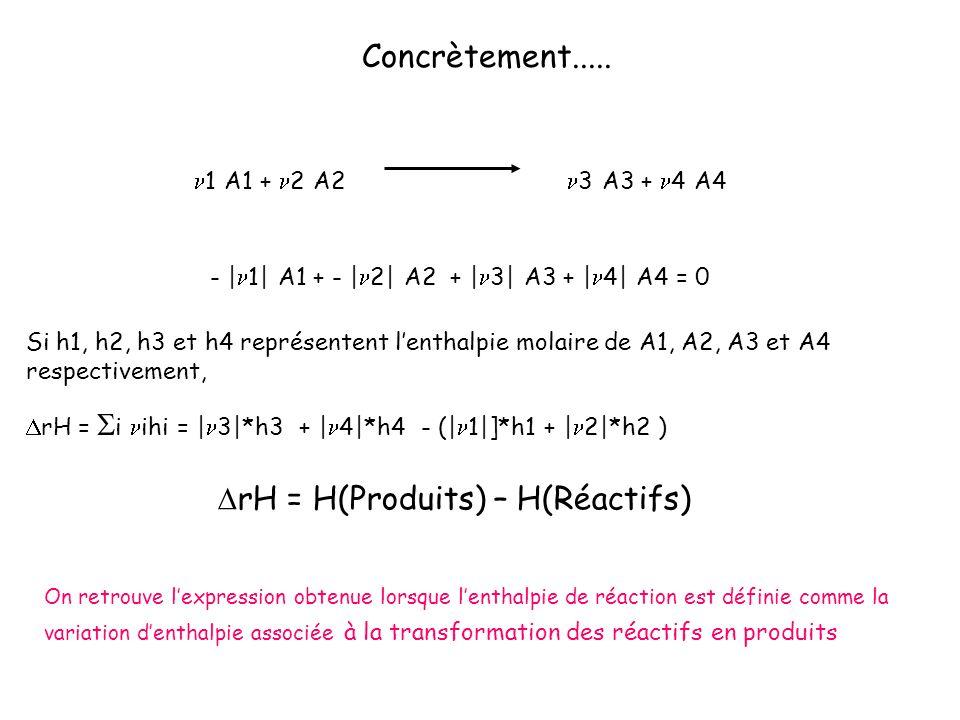 - |n1| A1 + - |n2| A2 + |n3| A3 + |n4| A4 = 0