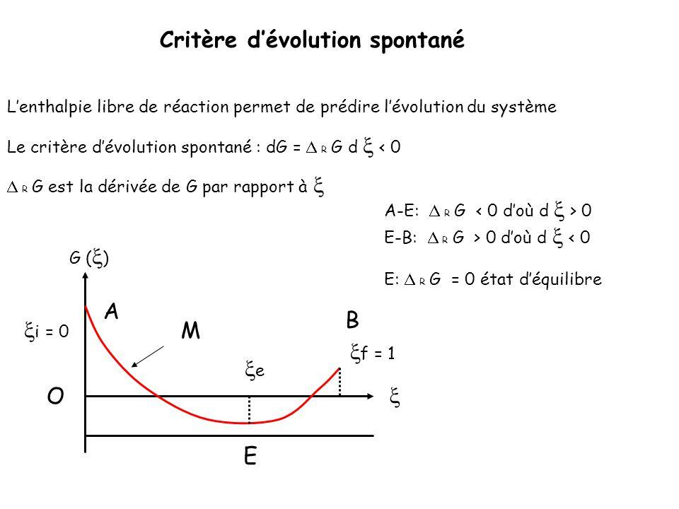 Critère d'évolution spontané