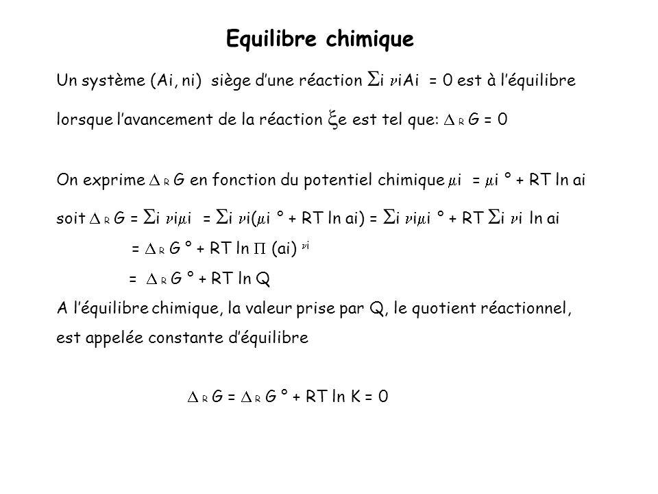 Equilibre chimique Un système (Ai, ni) siège d'une réaction Si niAi = 0 est à l'équilibre.