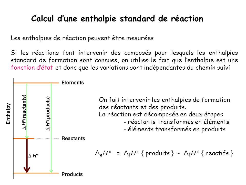 Calcul d'une enthalpie standard de réaction