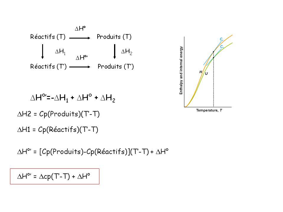 DH2 = Cp(Produits)(T'-T)