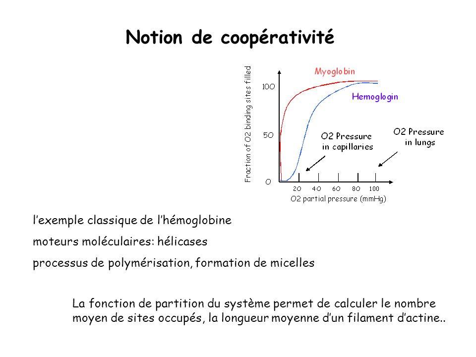 Notion de coopérativité