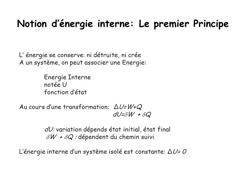 Notion d'énergie interne: Le premier Principe