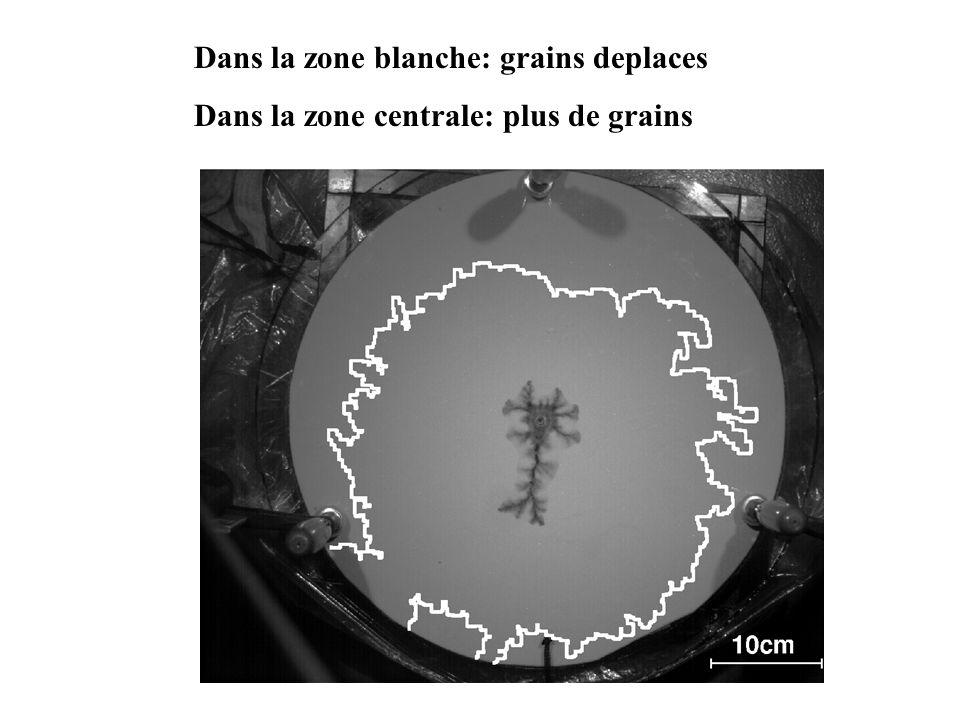 Dans la zone blanche: grains deplaces